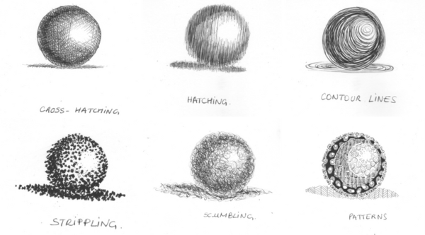 Line Drawing Techniques Pdf : Shading techniques for your drawings artiful painting
